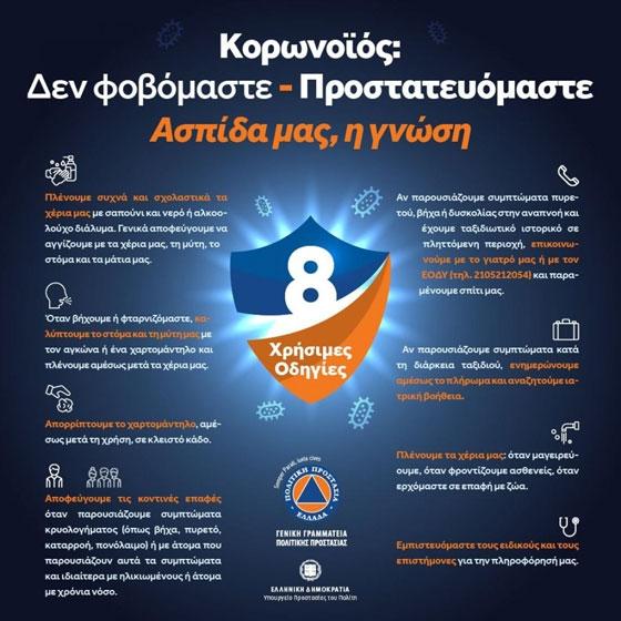 Γενική Γραμματεία Πολιτικής Προστασίας:  Οκτώ συμβουλές για τον κοροναϊό
